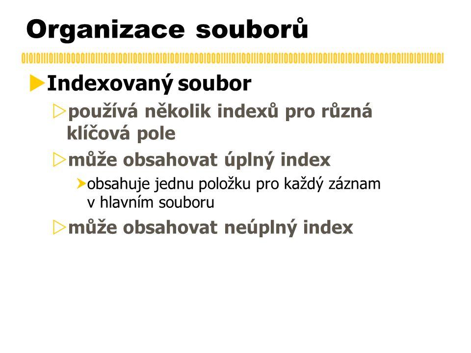 Organizace souborů  Indexovaný soubor  používá několik indexů pro různá klíčová pole  může obsahovat úplný index  obsahuje jednu položku pro každý záznam v hlavním souboru  může obsahovat neúplný index