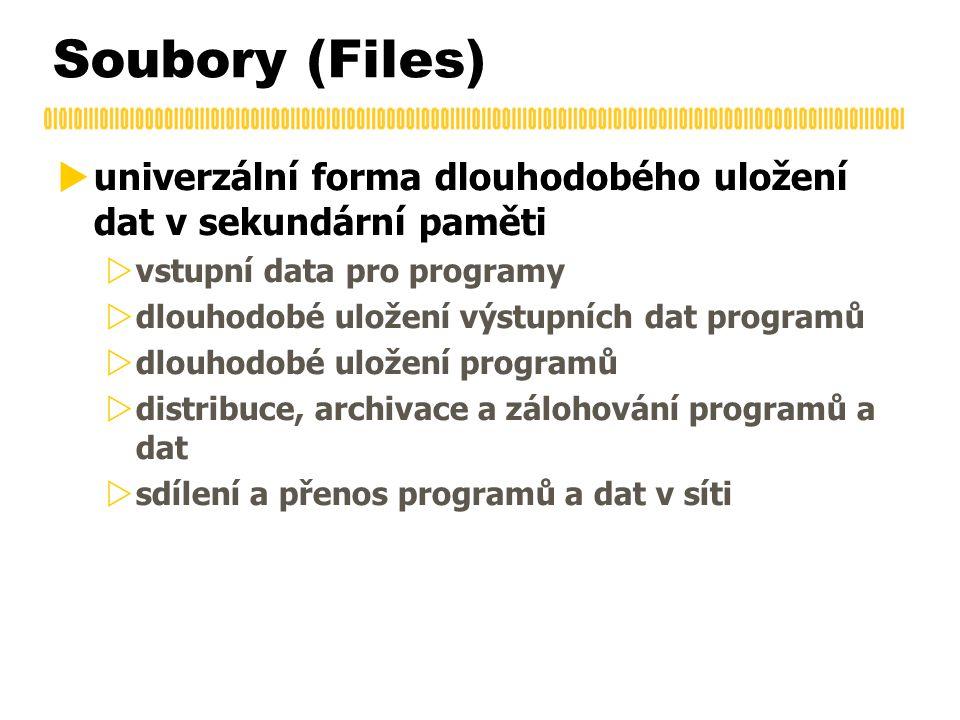 Soubory (Files)  univerzální forma dlouhodobého uložení dat v sekundární paměti  vstupní data pro programy  dlouhodobé uložení výstupních dat programů  dlouhodobé uložení programů  distribuce, archivace a zálohování programů a dat  sdílení a přenos programů a dat v síti