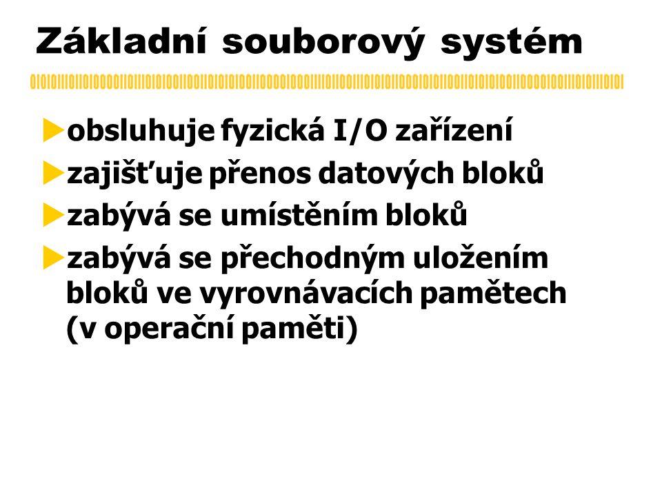 Základní souborový systém  obsluhuje fyzická I/O zařízení  zajišťuje přenos datových bloků  zabývá se umístěním bloků  zabývá se přechodným uložením bloků ve vyrovnávacích pamětech (v operační paměti)