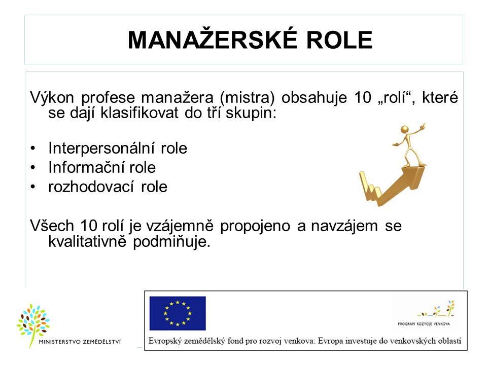"""MANAŽERSKÉ ROLE Výkon profese manažera (mistra) obsahuje 10 """"rolí"""", které se dají klasifikovat do tří skupin: Interpersonální role Informační role roz"""