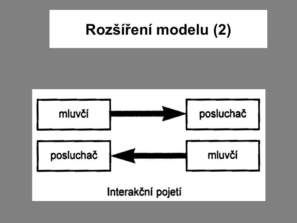 Rozšíření modelu (2)