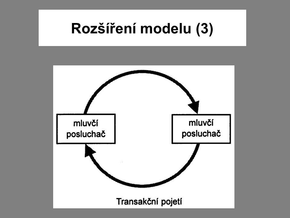 Rozšíření modelu (3)