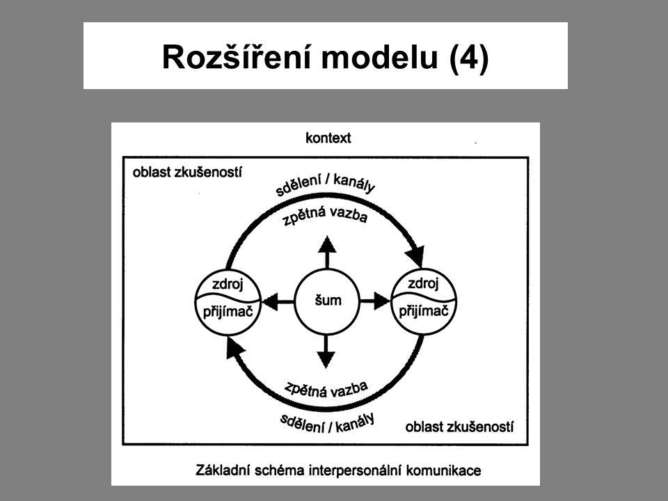 Rozšíření modelu (4)