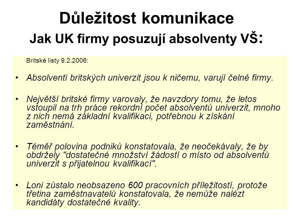 Důležitost komunikace Jak UK firmy posuzují absolventy VŠ : Britské listy 9.2.2006: Absolventi britských univerzit jsou k ničemu, varují čelné firmy.