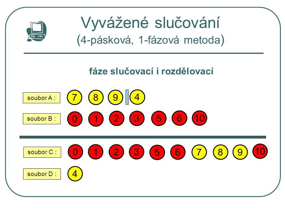 Vyvážené slučování ( 4-pásková, 1-fázová metoda ) soubor C : soubor A : soubor B : 7 6 4 8 10 9 2 0 5 1 3 fáze slučovací i rozdělovací soubor D : 0213