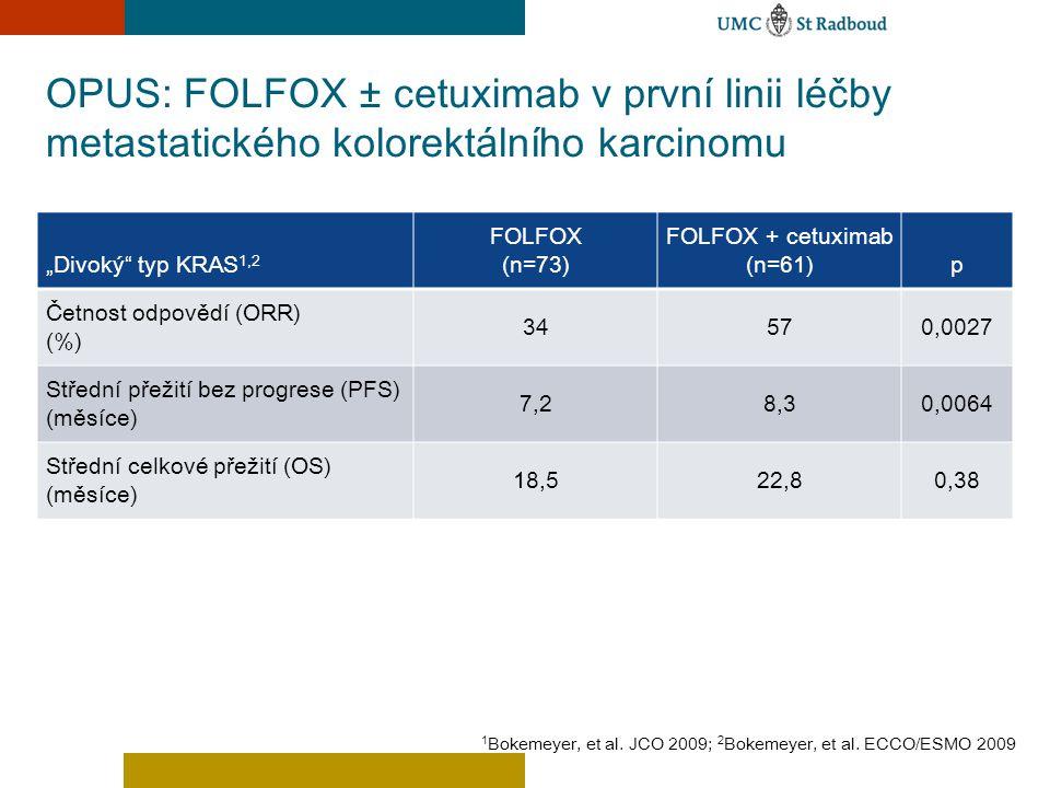 """OPUS: FOLFOX ± cetuximab v první linii léčby metastatického kolorektálního karcinomu """"Divoký"""" typ KRAS 1,2 FOLFOX (n=73) FOLFOX + cetuximab (n=61)p Če"""