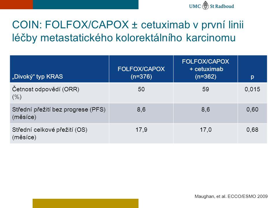 """""""Divoký"""" typ KRAS FOLFOX/CAPOX (n=376) FOLFOX/CAPOX + cetuximab (n=362)p Četnost odpovědí (ORR) (%) 50590,015 Střední přežití bez progrese (PFS) (měsí"""