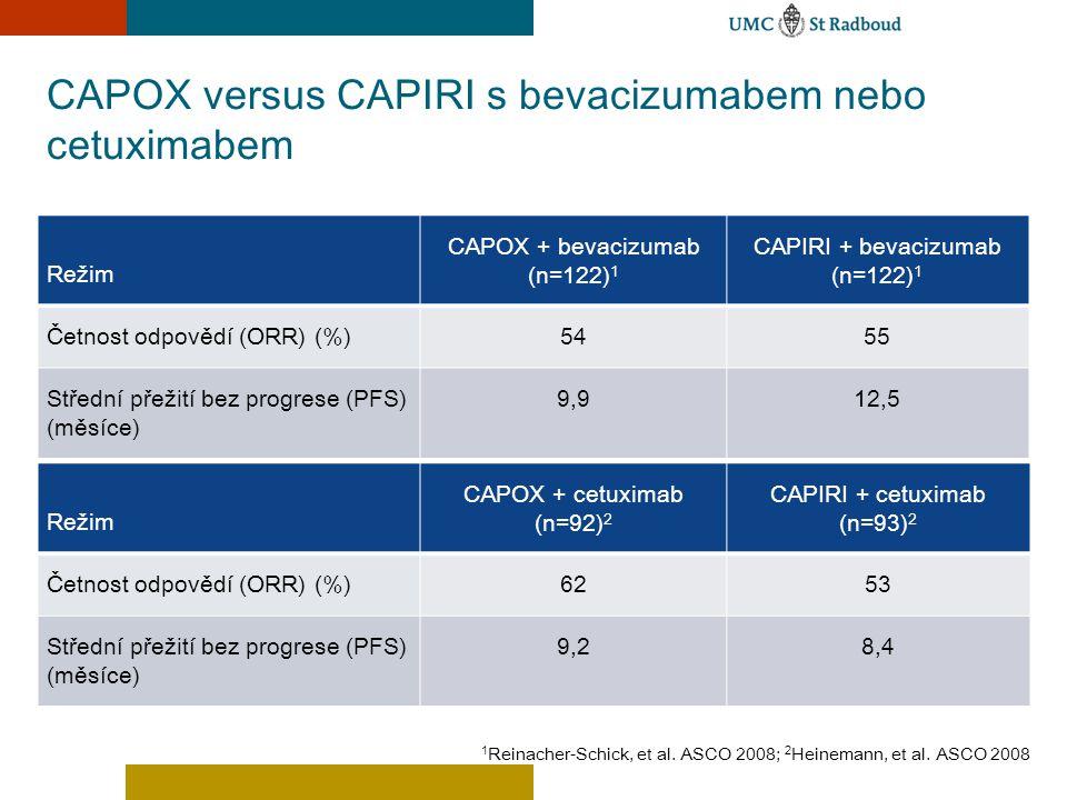 CAPOX versus CAPIRI s bevacizumabem nebo cetuximabem 1 Reinacher-Schick, et al. ASCO 2008; 2 Heinemann, et al. ASCO 2008 Režim CAPOX + bevacizumab (n=