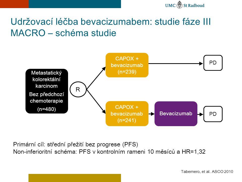 Udržovací léčba bevacizumabem: studie fáze III MACRO – schéma studie Tabernero, et al. ASCO 2010 Primární cíl: střední přežití bez progrese (PFS) Non-