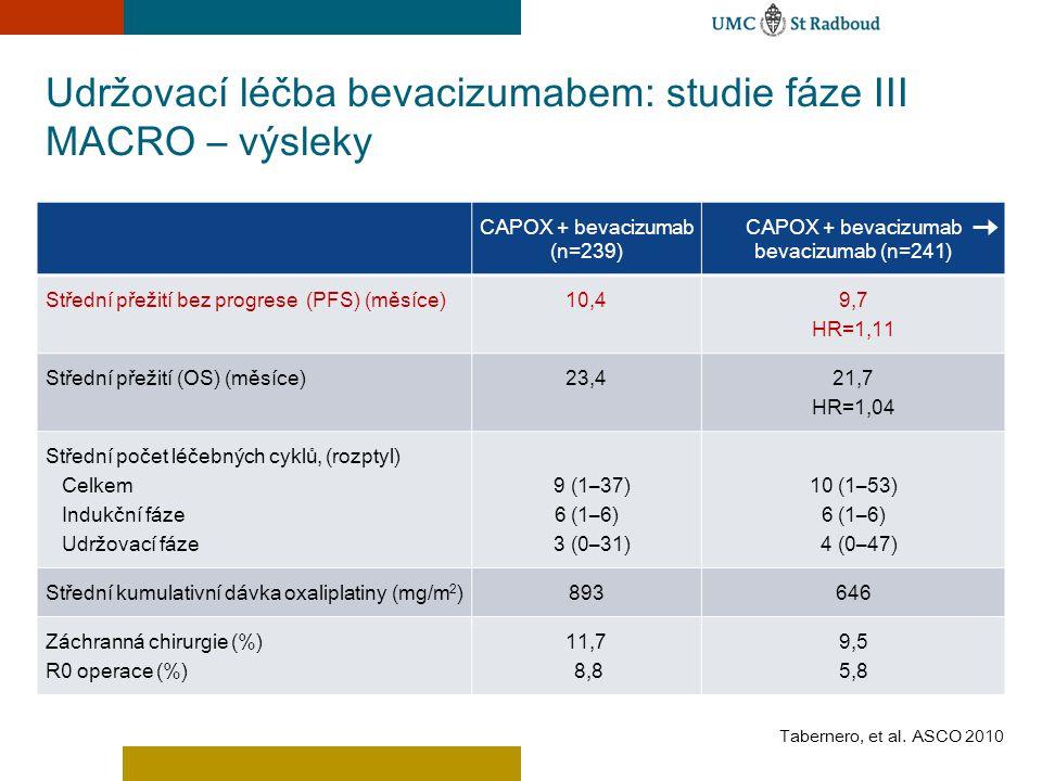 Udržovací léčba bevacizumabem: studie fáze III MACRO – výsleky CAPOX + bevacizumab (n=239) CAPOX + bevacizumab bevacizumab (n=241) Střední přežití bez