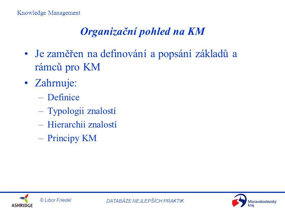 © Libor Friedel Knowledge Management DATABÁZE NEJLEPŠÍCH PRAKTIK Organizační pohled na KM Je zaměřen na definování a popsání základů a rámců pro KM Zahrnuje: –Definice –Typologii znalostí –Hierarchii znalostí –Principy KM