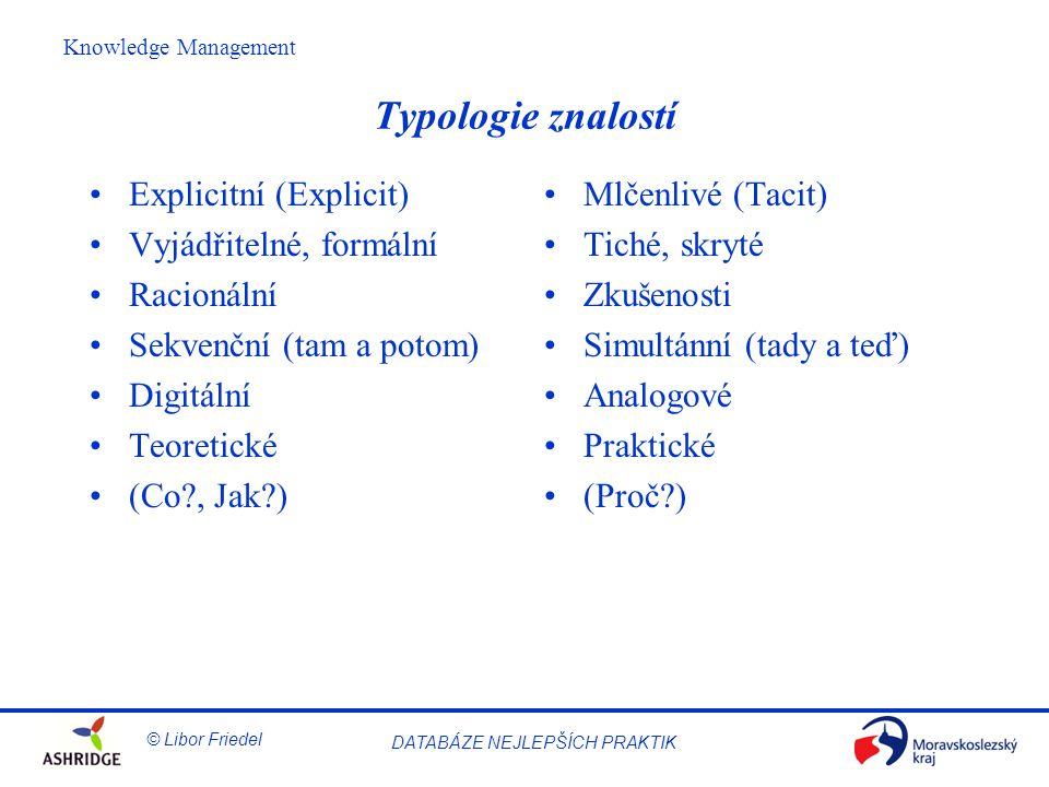 © Libor Friedel Knowledge Management DATABÁZE NEJLEPŠÍCH PRAKTIK Typologie znalostí Explicitní (Explicit) Vyjádřitelné, formální Racionální Sekvenční (tam a potom) Digitální Teoretické (Co?, Jak?) Mlčenlivé (Tacit) Tiché, skryté Zkušenosti Simultánní (tady a teď) Analogové Praktické (Proč?)