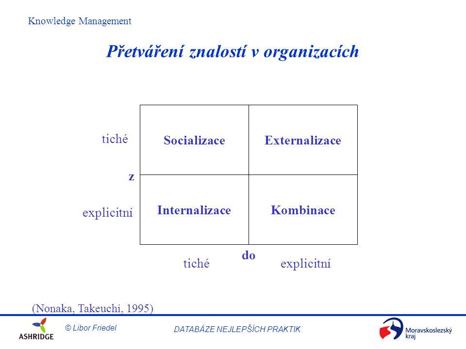 © Libor Friedel Knowledge Management DATABÁZE NEJLEPŠÍCH PRAKTIK Přetváření znalostí v organizacích SocializaceExternalizace InternalizaceKombinace z do tiché explicitní (Nonaka, Takeuchi, 1995)