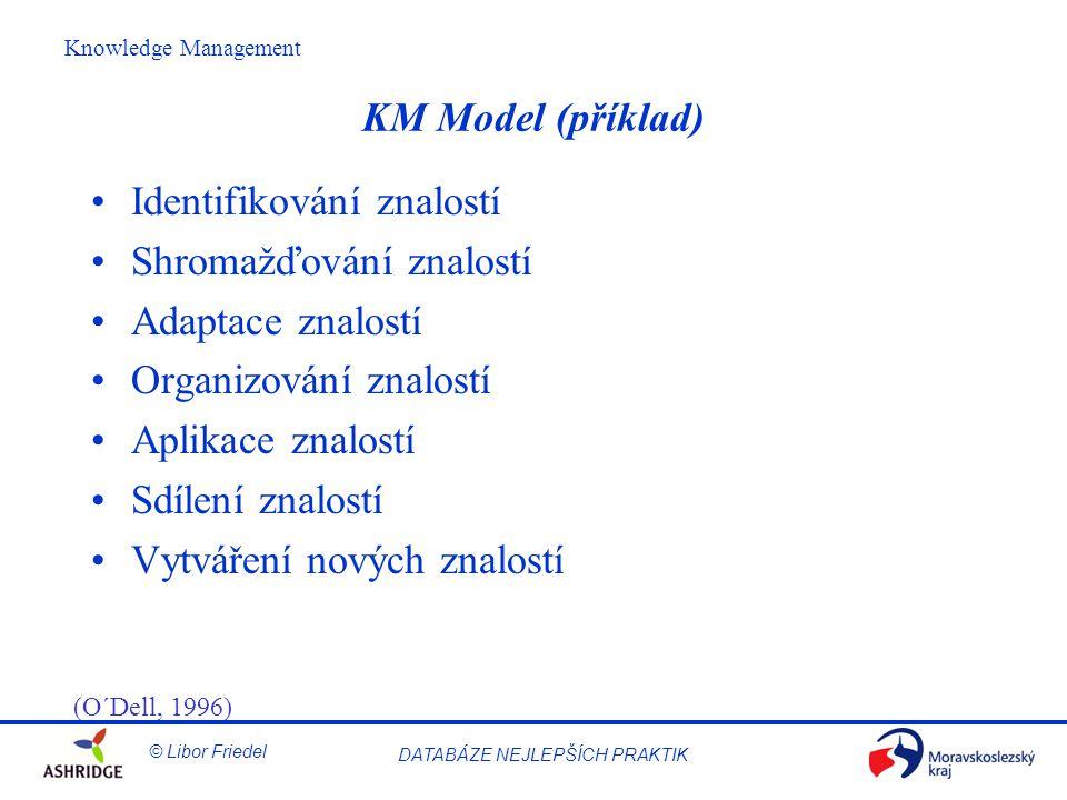© Libor Friedel Knowledge Management DATABÁZE NEJLEPŠÍCH PRAKTIK KM Model (příklad) Identifikování znalostí Shromažďování znalostí Adaptace znalostí Organizování znalostí Aplikace znalostí Sdílení znalostí Vytváření nových znalostí (O´Dell, 1996)