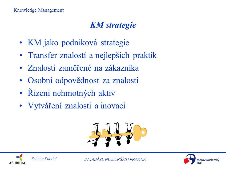© Libor Friedel Knowledge Management DATABÁZE NEJLEPŠÍCH PRAKTIK KM strategie KM jako podniková strategie Transfer znalostí a nejlepších praktik Znalosti zaměřené na zákazníka Osobní odpovědnost za znalosti Řízení nehmotných aktiv Vytváření znalostí a inovací