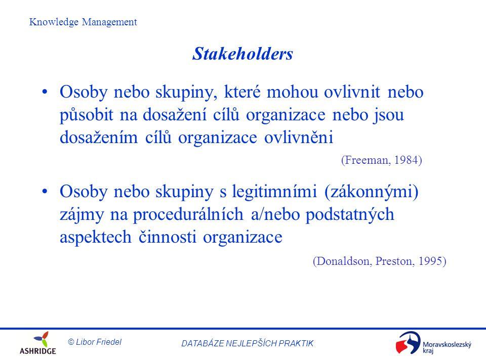 © Libor Friedel Knowledge Management DATABÁZE NEJLEPŠÍCH PRAKTIK Stakeholders Osoby nebo skupiny, které mohou ovlivnit nebo působit na dosažení cílů organizace nebo jsou dosažením cílů organizace ovlivněni Osoby nebo skupiny s legitimními (zákonnými) zájmy na procedurálních a/nebo podstatných aspektech činnosti organizace (Donaldson, Preston, 1995) (Freeman, 1984)