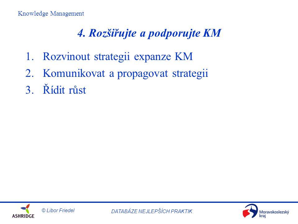 © Libor Friedel Knowledge Management DATABÁZE NEJLEPŠÍCH PRAKTIK 4.