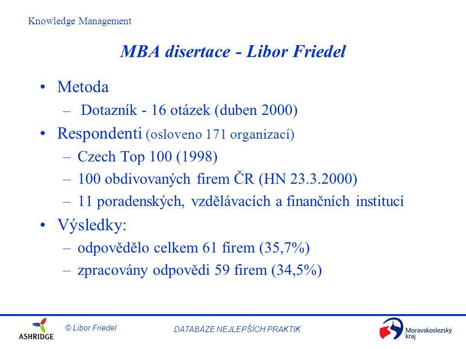 © Libor Friedel Knowledge Management DATABÁZE NEJLEPŠÍCH PRAKTIK MBA disertace - Libor Friedel Metoda – Dotazník - 16 otázek (duben 2000) Respondenti (osloveno 171 organizací) –Czech Top 100 (1998) –100 obdivovaných firem ČR (HN 23.3.2000) –11 poradenských, vzdělávacích a finančních institucí Výsledky: –odpovědělo celkem 61 firem (35,7%) –zpracovány odpovědi 59 firem (34,5%)