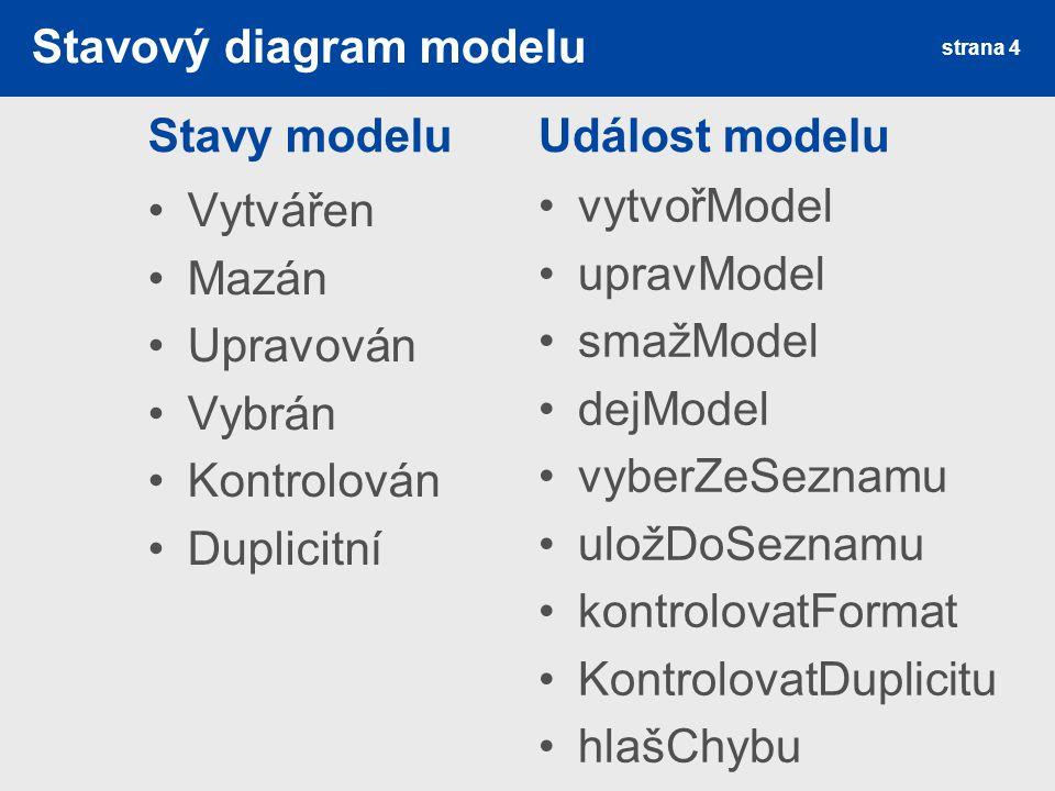 Stavy modelu Vytvářen Mazán Upravován Vybrán Kontrolován Duplicitní strana 4 Událost modelu vytvořModel upravModel smažModel dejModel vyberZeSeznamu u