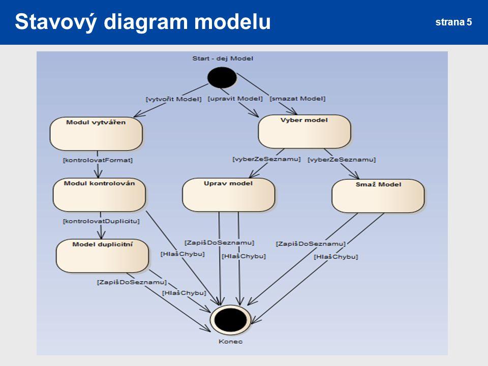 strana 5 Stavový diagram modelu