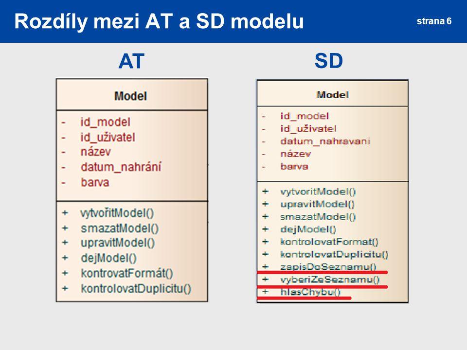 Rozdíly mezi AT a SD modelu strana 6 AT SD
