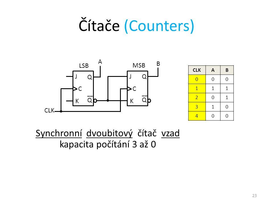 23 Čítače (Counters) J C Q Q __ K J C Q Q K A B CLK AB 000 111 201 310 400 Synchronní dvoubitový čítač vzad kapacita počítání 3 až 0 LSB MSB