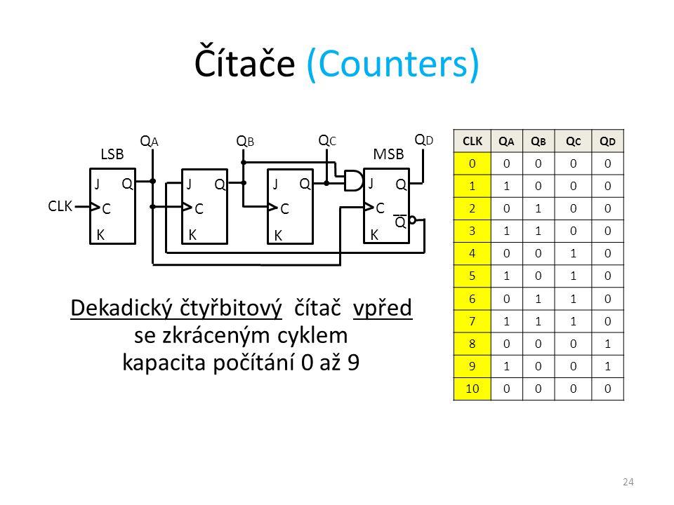 24 Čítače (Counters) J C Q K J C Q K J C Q K QAQA QBQB QCQC CLK J C Q K QDQD Q __ CLKQAQA QBQB QCQC QDQD 00000 11000 20100 31100 40010 51010 60110 71110 80001 91001 100000 Dekadický čtyřbitový čítač vpřed se zkráceným cyklem kapacita počítání 0 až 9 LSB MSB