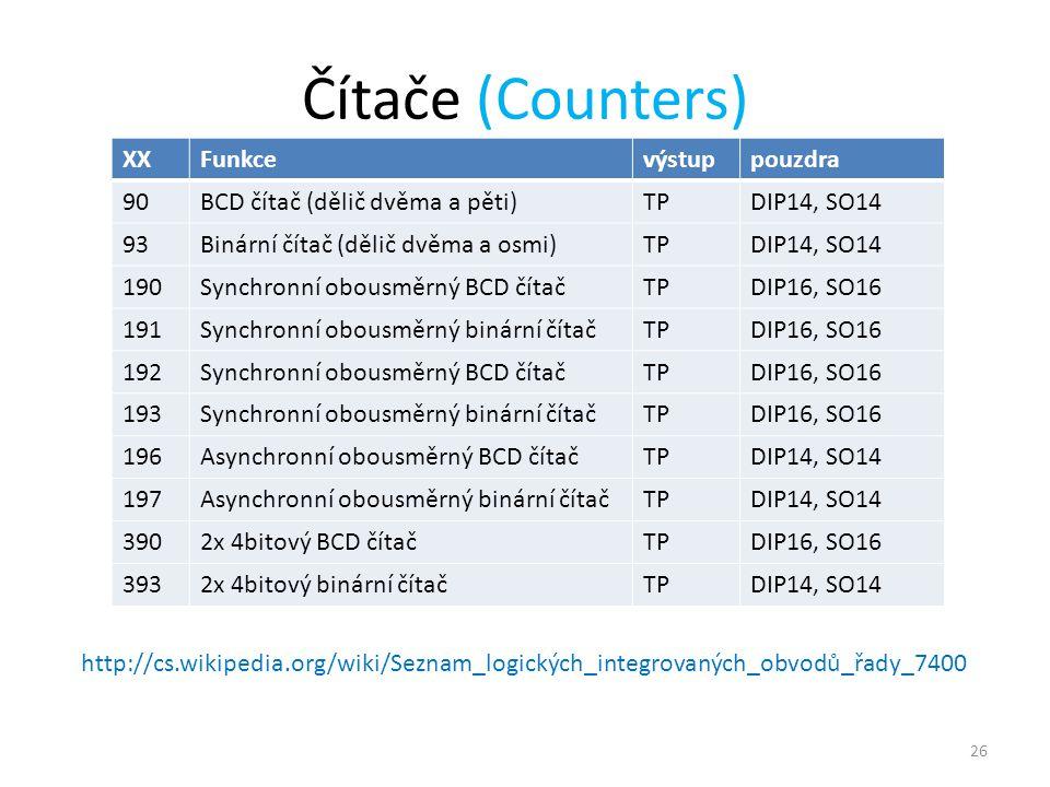 26 XXFunkcevýstuppouzdra 90BCD čítač (dělič dvěma a pěti)TPDIP14, SO14 93Binární čítač (dělič dvěma a osmi)TPDIP14, SO14 190Synchronní obousměrný BCD čítačTPDIP16, SO16 191Synchronní obousměrný binární čítačTPDIP16, SO16 192Synchronní obousměrný BCD čítačTPDIP16, SO16 193Synchronní obousměrný binární čítačTPDIP16, SO16 196Asynchronní obousměrný BCD čítačTPDIP14, SO14 197Asynchronní obousměrný binární čítačTPDIP14, SO14 3902x 4bitový BCD čítačTPDIP16, SO16 3932x 4bitový binární čítačTPDIP14, SO14 Čítače (Counters) http://cs.wikipedia.org/wiki/Seznam_logických_integrovaných_obvodů_řady_7400