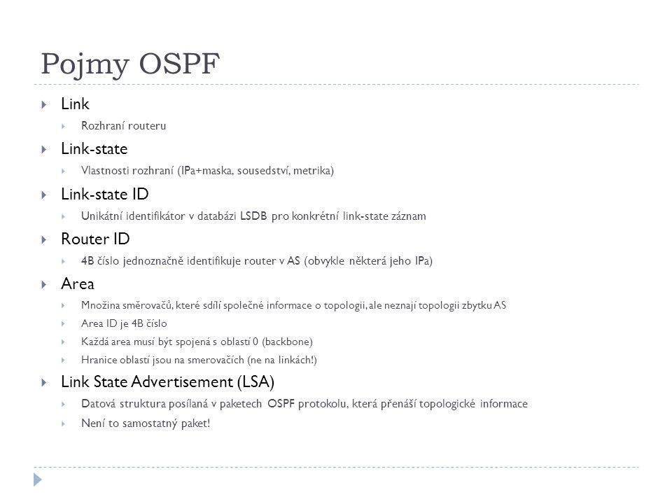 Pojmy OSPF  Link  Rozhraní routeru  Link-state  Vlastnosti rozhraní (IPa+maska, sousedství, metrika)  Link-state ID  Unikátní identifikátor v da