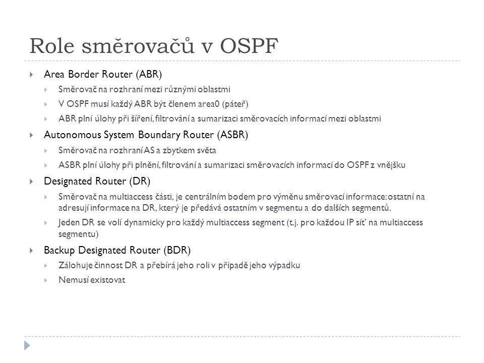 Role směrovačů v OSPF  Area Border Router (ABR)  Směrovač na rozhraní mezi různými oblastmi  V OSPF musí každý ABR být členem area0 (páteř)  ABR p