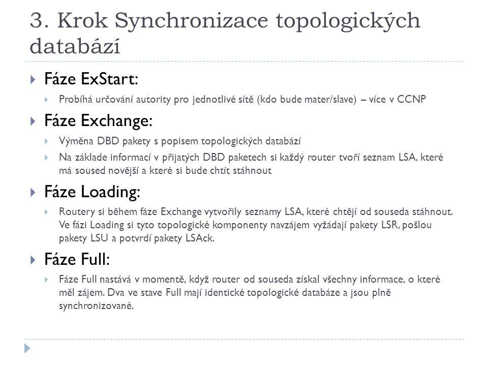 3. Krok Synchronizace topologických databází  Fáze ExStart:  Probíhá určování autority pro jednotlivé sítě (kdo bude mater/slave) – více v CCNP  Fá