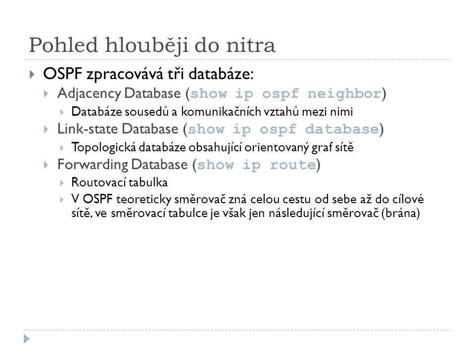 Pohled hlouběji do nitra  OSPF zpracovává tři databáze:  Adjacency Database ( show ip ospf neighbor )  Databáze sousedů a komunikačních vztahů mezi