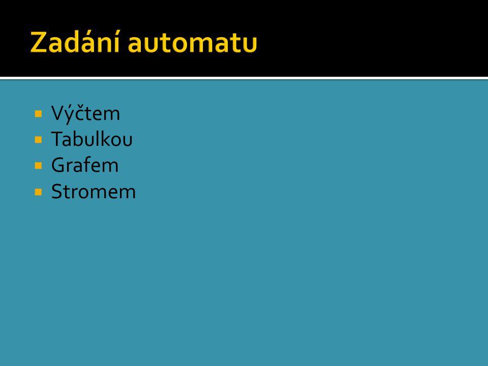  Je dán: Přechodovou funkcí Výstupní funkcí Množinou stavů Vstupní abecedou Výstupní abecedou ME(S,I,O,s0,λ,δ)