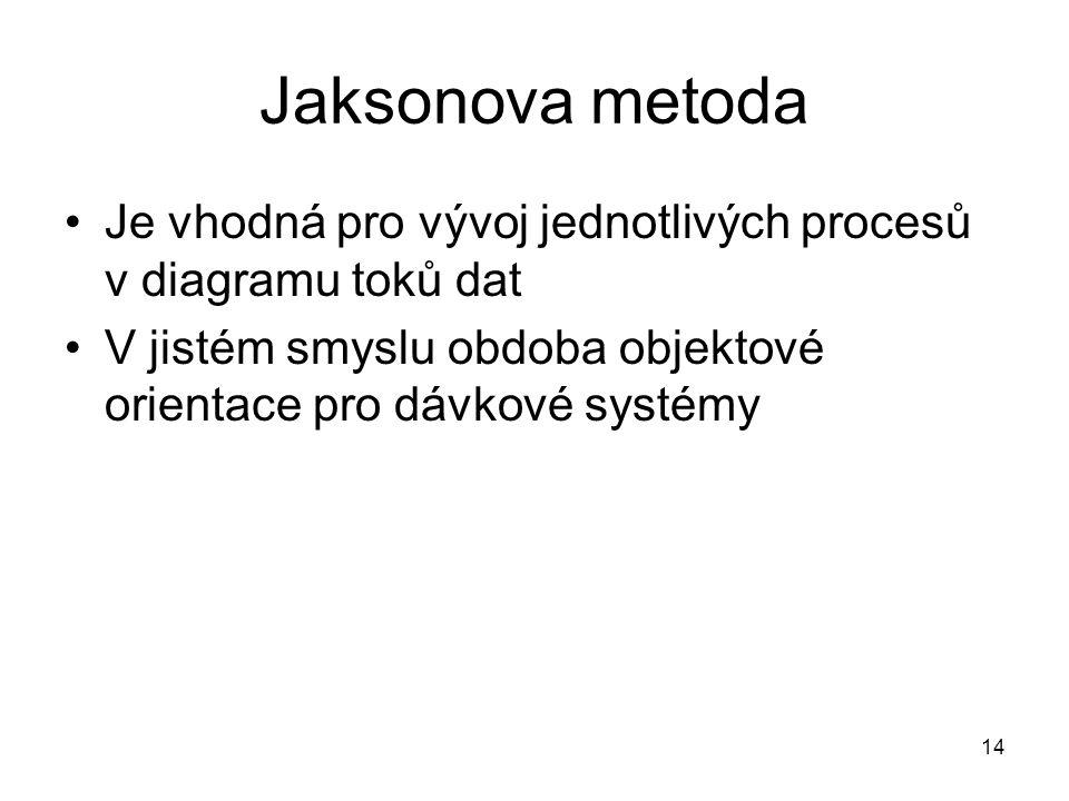 14 Jaksonova metoda Je vhodná pro vývoj jednotlivých procesů v diagramu toků dat V jistém smyslu obdoba objektové orientace pro dávkové systémy