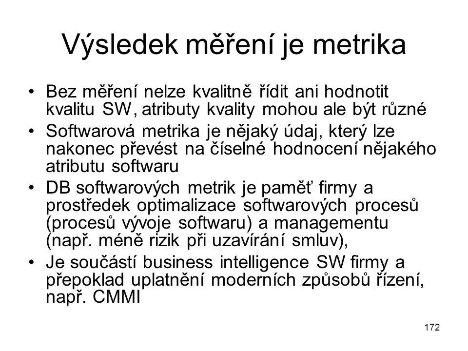 172 Výsledek měření je metrika Bez měření nelze kvalitně řídit ani hodnotit kvalitu SW, atributy kvality mohou ale být různé Softwarová metrika je nějaký údaj, který lze nakonec převést na číselné hodnocení nějakého atributu softwaru DB softwarových metrik je paměť firmy a prostředek optimalizace softwarových procesů (procesů vývoje softwaru) a managementu (např.
