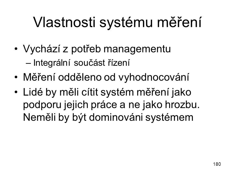 180 Vlastnosti systému měření Vychází z potřeb managementu –Integrální součást řízení Měření odděleno od vyhodnocování Lidé by měli cítit systém měření jako podporu jejich práce a ne jako hrozbu.