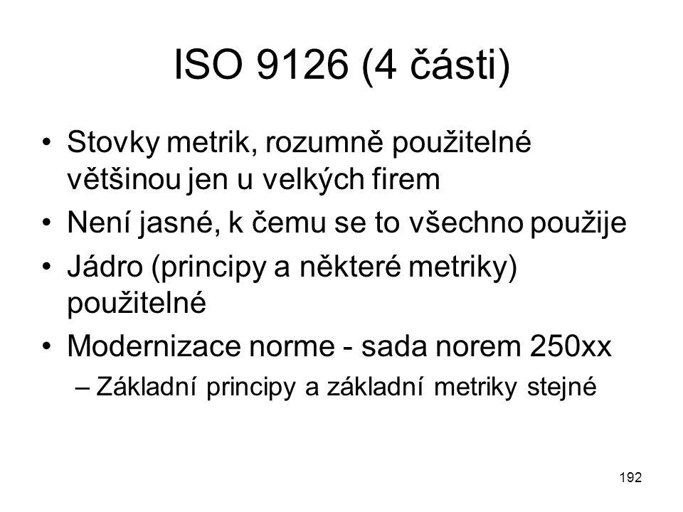 192 ISO 9126 (4 části) Stovky metrik, rozumně použitelné většinou jen u velkých firem Není jasné, k čemu se to všechno použije Jádro (principy a některé metriky) použitelné Modernizace norme - sada norem 250xx –Základní principy a základní metriky stejné