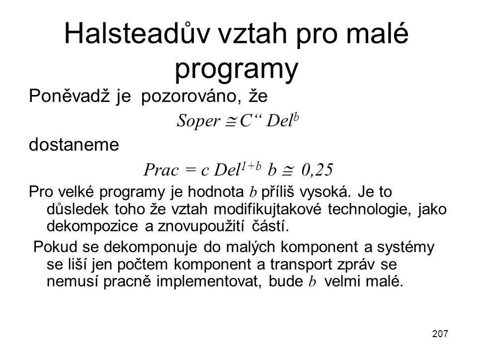 207 Halsteadův vztah pro malé programy Poněvadž je pozorováno, že Soper  C Del b dostaneme Prac = c Del 1+b b  0,25 Pro velké programy je hodnota b příliš vysoká.