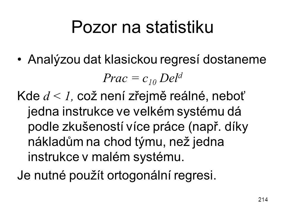 214 Pozor na statistiku Analýzou dat klasickou regresí dostaneme Prac = c 10 Del d Kde d < 1, což není zřejmě reálné, neboť jedna instrukce ve velkém systému dá podle zkušeností více práce (např.