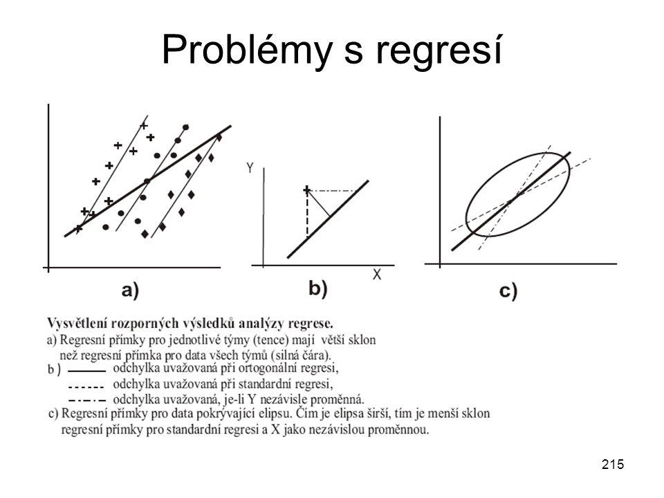 215 Problémy s regresí
