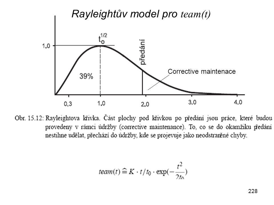228 Corrective maintenace Rayleightův model pro team(t)