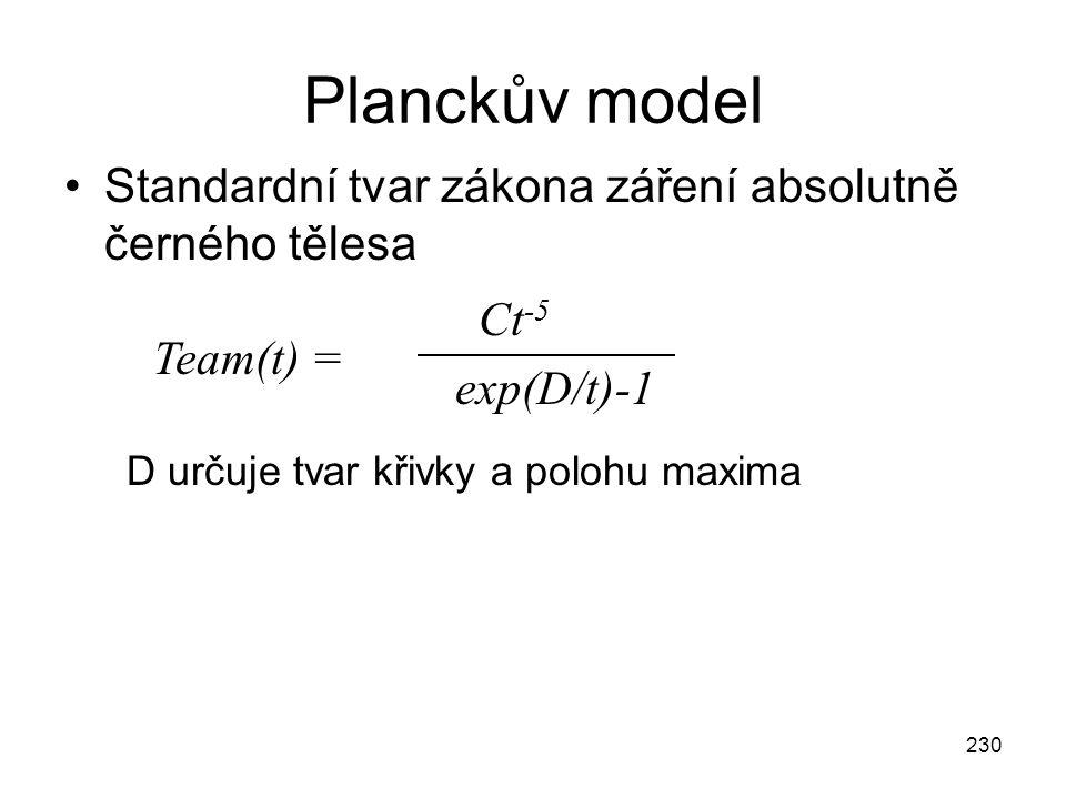 230 Planckův model Standardní tvar zákona záření absolutně černého tělesa Team(t) = Ct -5 exp(D/t)-1 D určuje tvar křivky a polohu maxima