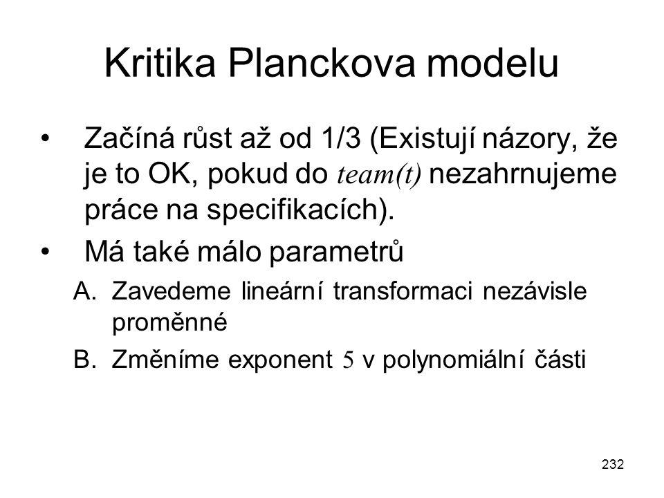 232 Kritika Planckova modelu Začíná růst až od 1/3 (Existují názory, že je to OK, pokud do team(t) nezahrnujeme práce na specifikacích).