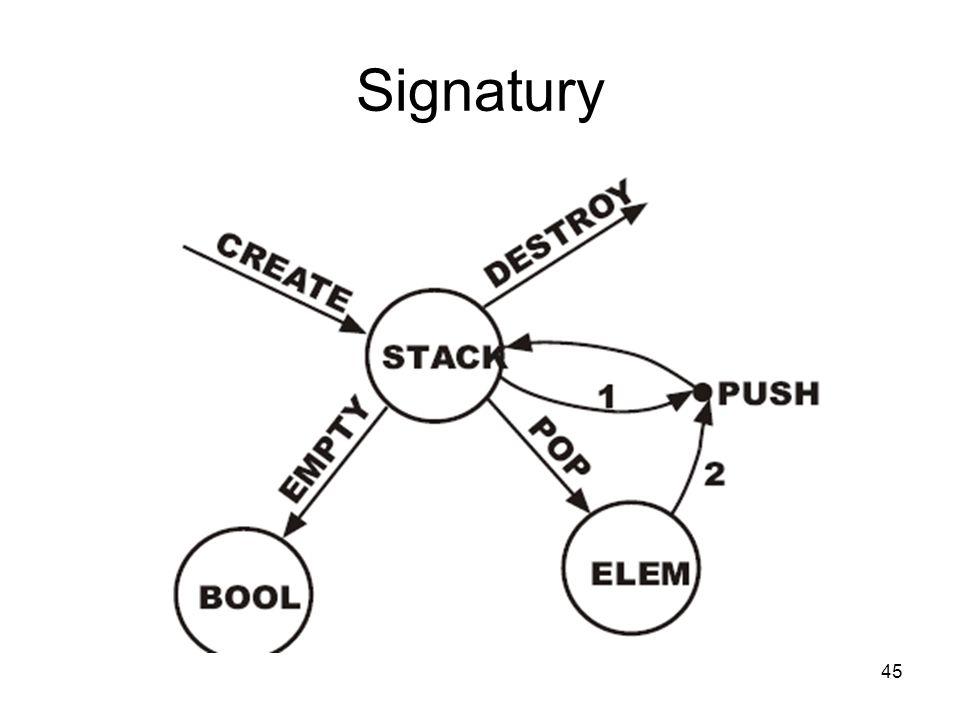 45 Signatury