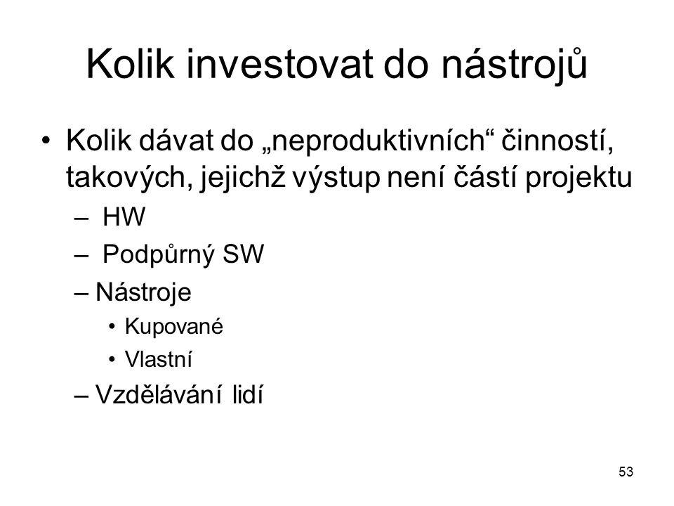 """53 Kolik investovat do nástrojů Kolik dávat do """"neproduktivních činností, takových, jejichž výstup není částí projektu – HW – Podpůrný SW –Nástroje Kupované Vlastní –Vzdělávání lidí"""