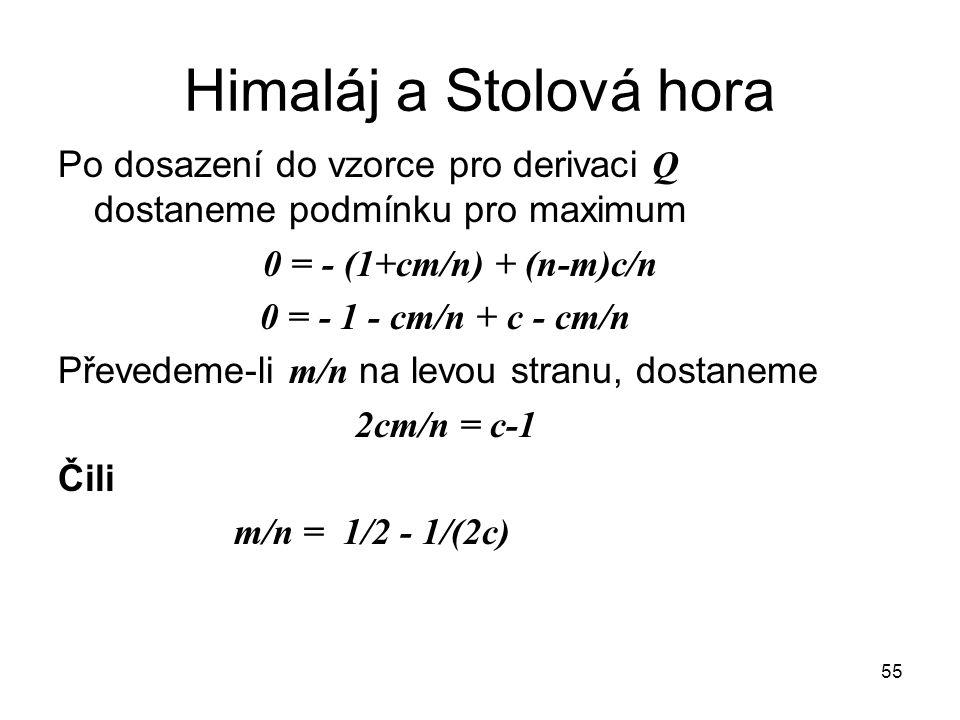 55 Himaláj a Stolová hora Po dosazení do vzorce pro derivaci Q dostaneme podmínku pro maximum 0 = - (1+cm/n) + (n-m)c/n 0 = - 1 - cm/n + c - cm/n Převedeme-li m/n na levou stranu, dostaneme 2cm/n = c-1 Čili m/n = 1/2 - 1/(2c)