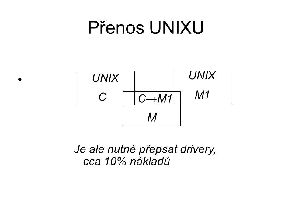 Přenos UNIXU C→M1 M UNIX C UNIX M1 Je ale nutné přepsat drivery, cca 10% nákladů