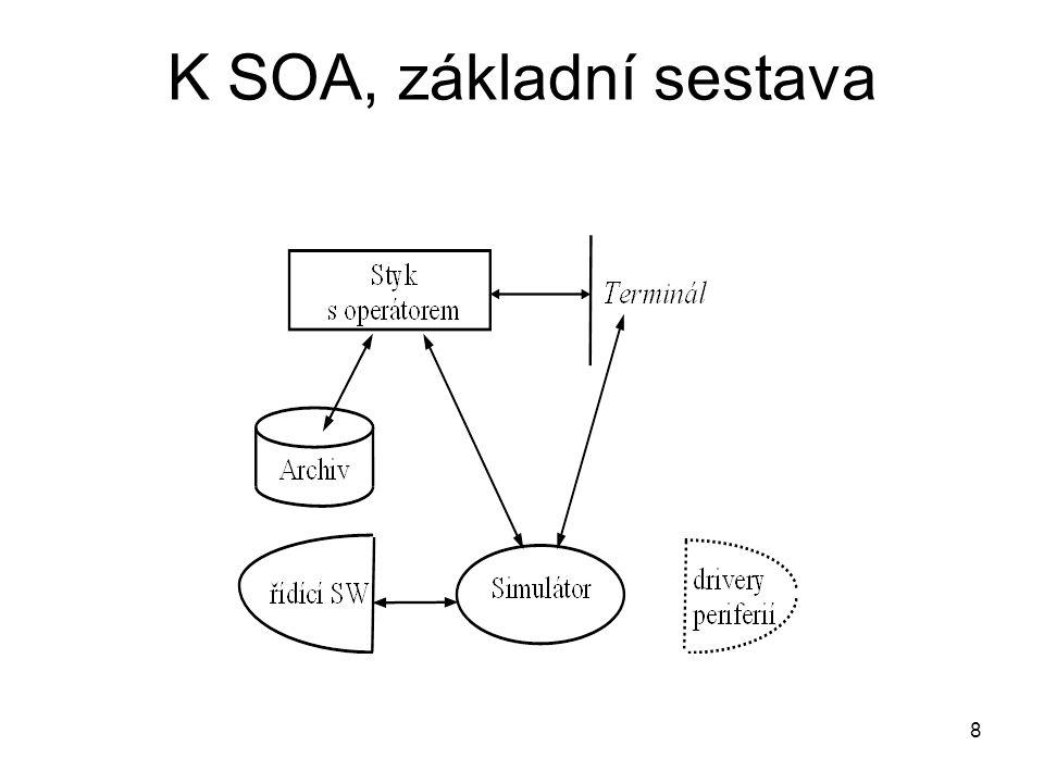 8 K SOA, základní sestava