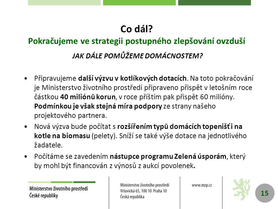 Co dál.Pokračujeme ve strategii postupného zlepšování ovzduší JAK DÁLE POMŮŽEME DOMÁCNOSTEM.
