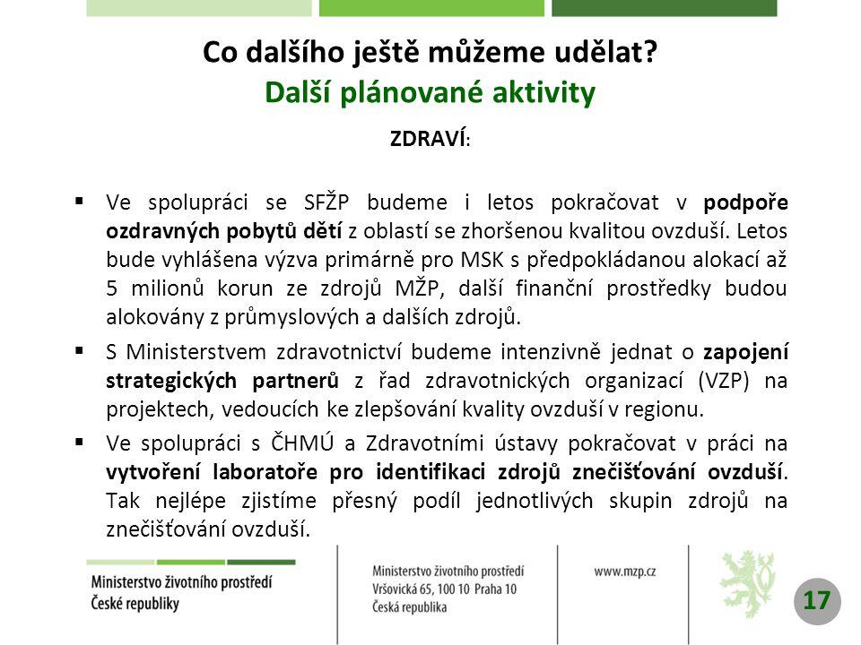 ZDRAVÍ :  Ve spolupráci se SFŽP budeme i letos pokračovat v podpoře ozdravných pobytů dětí z oblastí se zhoršenou kvalitou ovzduší.